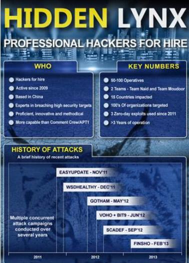 angajam hacker