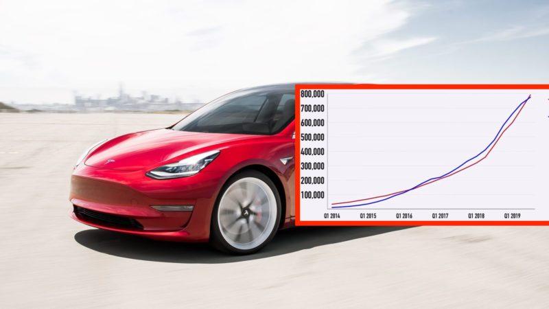 Tesla a devenit cel mai mare producător de automobile electrice, depășind compania chinezească BYD