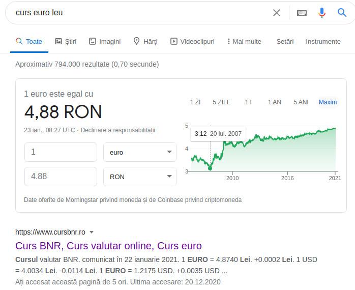 curs euro ron